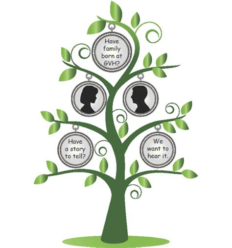 Clipart Pictures Templates Family Tree Template Png Image From Http Digiplayground Images P Rw C Family