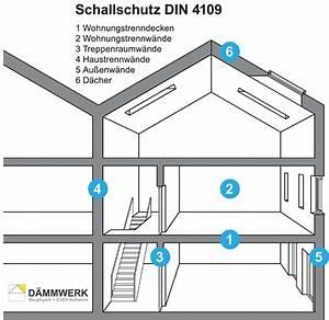 Din 4109 Türen : d mmwerk 2017 berechnungsmodule schallschutz und ~ Lizthompson.info Haus und Dekorationen