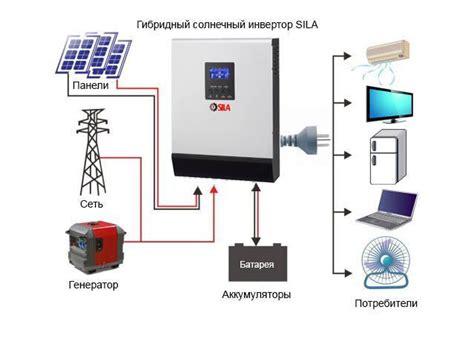 Источник бесперебойного питания для дома на основе аккумуляторных батарей.