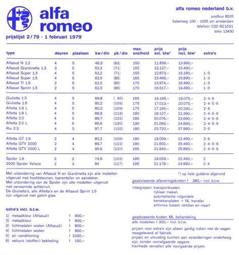 Alfa Romeo Price Range by 1979 Alfa Romeo Alfasud Giardinetta Related Infomation