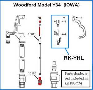 woodford model y34 repair parts