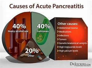 7 Strategies to Heal Pancreatitis Naturally - DrJockers.com