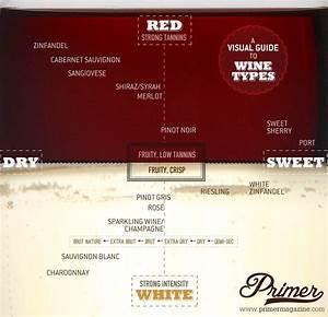 Joy 39 S Joy Of Wine What Makes A Wine Dry Medium Or Sweet