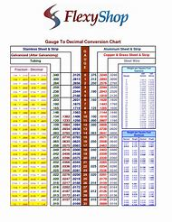 Best gauge chart ideas and images on bing find what youll love fraction decimals conversion chart gauges greentooth Image collections