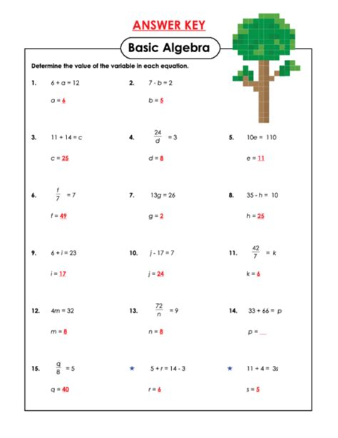 all worksheets 187 basic algebra worksheets printable