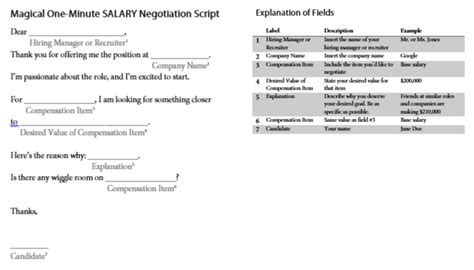 Salary Negotiation Email Template by The Magical Salary Negotiation Letter Sle Lewis C