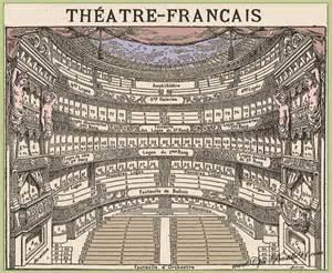 Baignoire Theatre Definition by Patio De Butacas Y Palco Wordreference Forums
