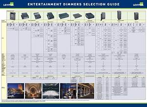 Entertainment Dimmers Selection Guide