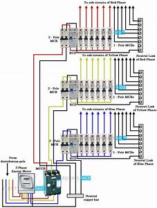 3 Phase Home Wiring Diagram