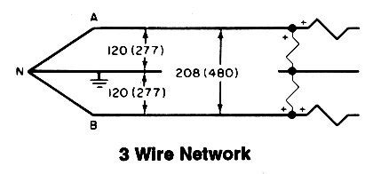 3 Phase 4 Wire Diagram 120 208 by Wiring Diagrams Bay City Metering Nyc