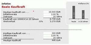 Lebensversicherung Berechnen : excel rechner altersvorsorge versorgungsl cke ~ Themetempest.com Abrechnung