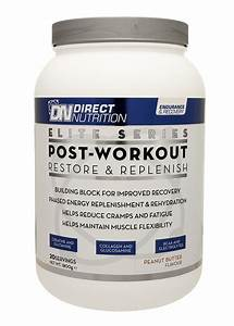 Best Post Workout Recovery Supplement 2014