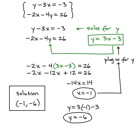 solving systems by substitution worksheet worksheets for
