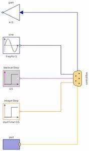 Modelica  Blocks Examples Bususage
