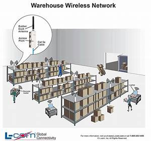 25 Best Images About Helpful Wired And Wireless Diagrams