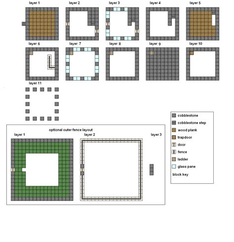 minecraft small house floor plans minecraft floorplans medium house by coltcoyote on deviantart