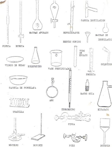 ciencias 3 quimica practica 1 materiales de laboratorio