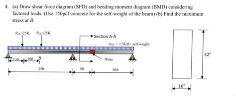 Solved Draw Shear Force Diagram Sfd Bending