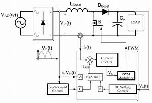 Average Current Mode Control Technique Applied In Pfc