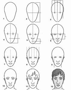 Best Photos of Face Sketch Step By Step - How to Draw a ...