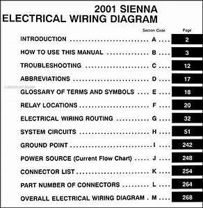 2001 Toyota Sienna Van Wiring Diagram Manual Original