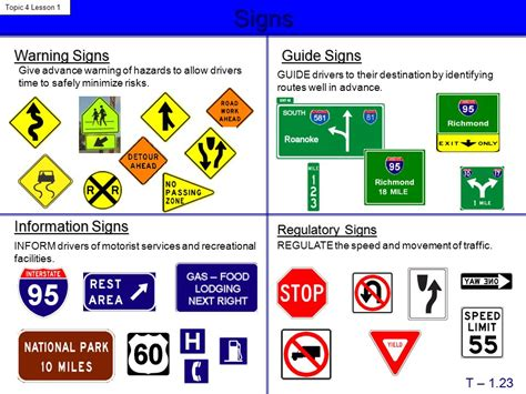 what color are guide signs signs and roadway markings ppt