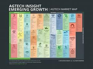 AgTech Insight Updates Emerging Growth Market Map - Santa ...