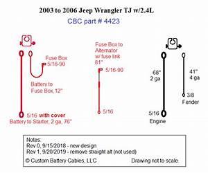 1997 Jeep Wrangler Tj Fuse Box Diagram