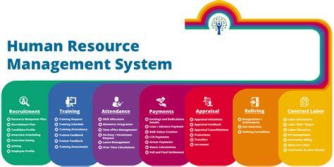 human resource management job analysis