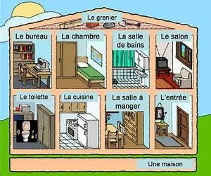 Piece De La Maison En Anglais : vocabulaire 2 eso on chatte et on apprend en fran ais ~ Preciouscoupons.com Idées de Décoration