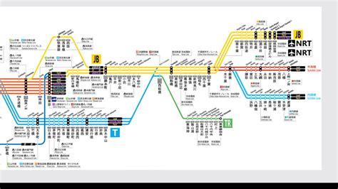 京葉 線 路線 図