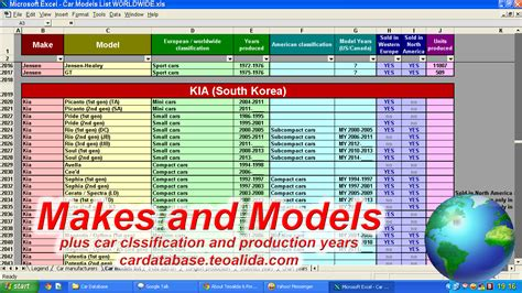 Make, Model, Full Specifications In Excel