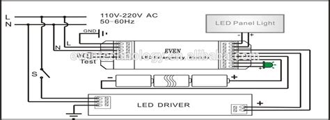 Rechargeable Led Emergency Driver With Battery Pack