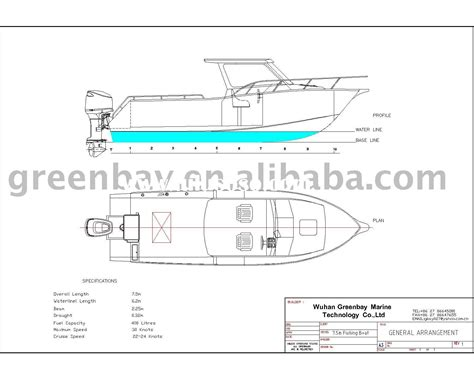 Boat Manufacturers Comparison by Fishing Creel All About Fish