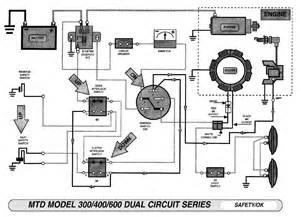 similiar tractor trailer wiring diagram keywords mower ignition switch wiring diagram on garden tractor belt diagram