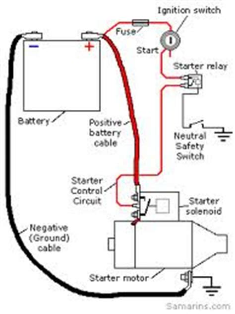 Car Wiring Diagram For Alternator And Starter by Automechanic Car Starter System