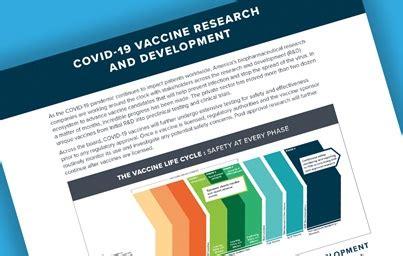 New Era of Medicine Vaccines | PhRMA