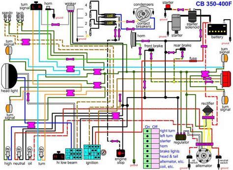 Wiring Diagrams Honda Motorcycle