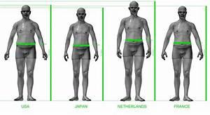 Body Measurements Of Average American Man - Business Insider