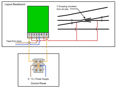 tortoise wiring motor switch machine dcc frog machines turnout point train circuit electrical scalefour resources way operation trains attached thumbnails