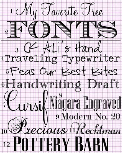 favorite  fonts    style