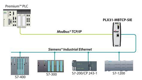 Modbus Tcp Siemens Industrial Ethernet Gateway