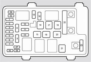 Honda Ridgeline  2012 - 2014  - Fuse Box Diagram