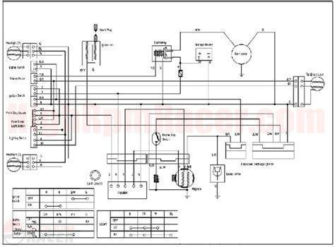 Baja Atv Wiring Diagram Things
