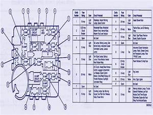 1992 Ford Explorer Fuse Diagram