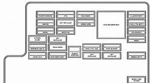 2017 Toyota Highlander Fuse Box Diagram