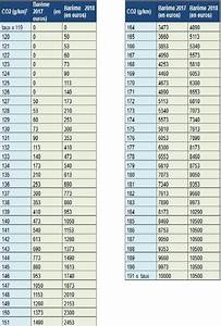Bonus Malus Tableau : la taxe sur les occasions et le nouveau malus sont ent rin s ~ Maxctalentgroup.com Avis de Voitures