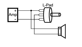 How Wire Potentiometer Motor Impremedia