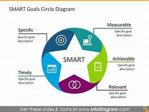 13 Unique Smart Goals Templates
