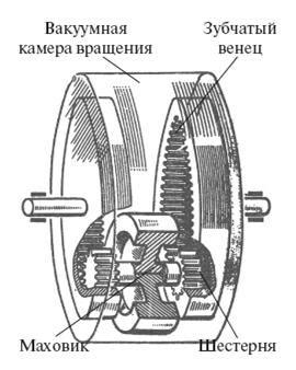 Маховик профессора Нурбея Гулиа супердвигатель для автомобилей запрещенный КГБ